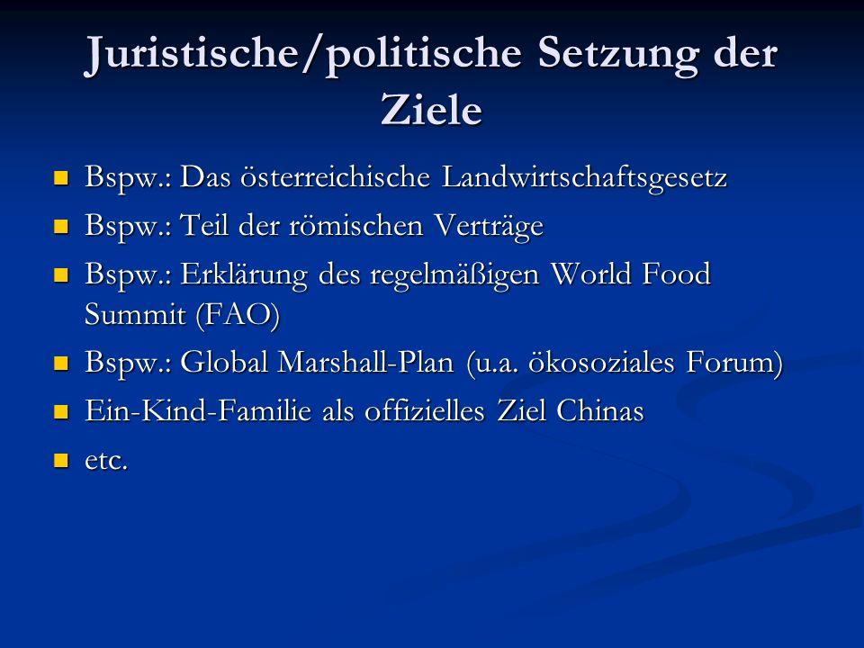 Juristische/politische Setzung der Ziele Bspw.: Das österreichische Landwirtschaftsgesetz Bspw.: Das österreichische Landwirtschaftsgesetz Bspw.: Teil der römischen Verträge Bspw.: Teil der römischen Verträge Bspw.: Erklärung des regelmäßigen World Food Summit (FAO) Bspw.: Erklärung des regelmäßigen World Food Summit (FAO) Bspw.: Global Marshall-Plan (u.a.