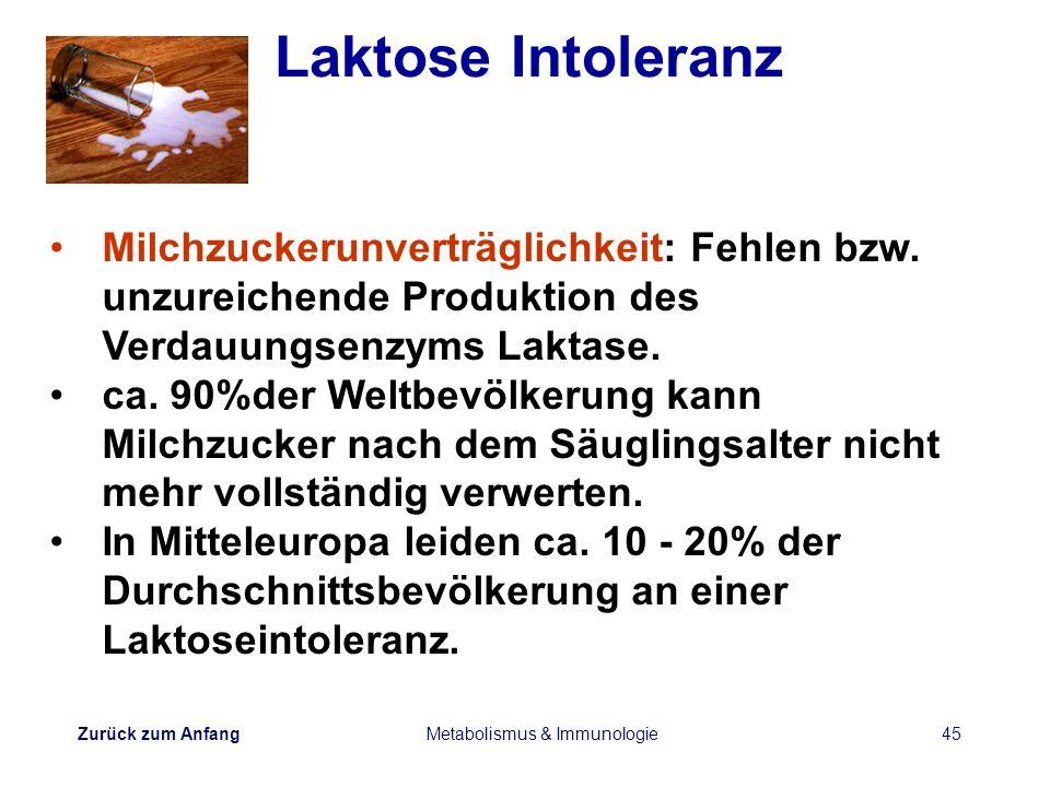 Zurück zum Anfang Metabolismus & Immunologie45 Laktose Intoleranz Milchzuckerunverträglichkeit: Fehlen bzw. unzureichende Produktion des Verdauungsenz