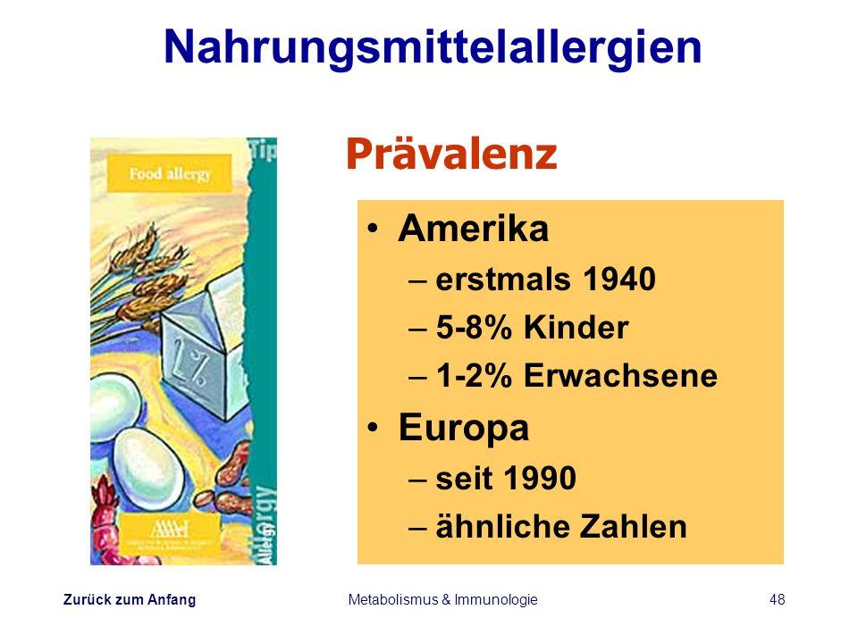 Zurück zum Anfang Metabolismus & Immunologie48 Nahrungsmittelallergien Amerika –erstmals 1940 –5-8% Kinder –1-2% Erwachsene Europa –seit 1990 –ähnlich
