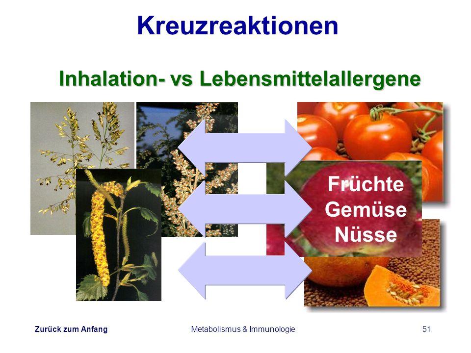 Zurück zum Anfang Metabolismus & Immunologie51 Kreuzreaktionen Inhalation- vs Lebensmittelallergene Früchte Gemüse Nüsse