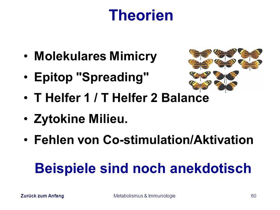 Zurück zum Anfang Metabolismus & Immunologie60 Theorien Molekulares Mimicry Epitop
