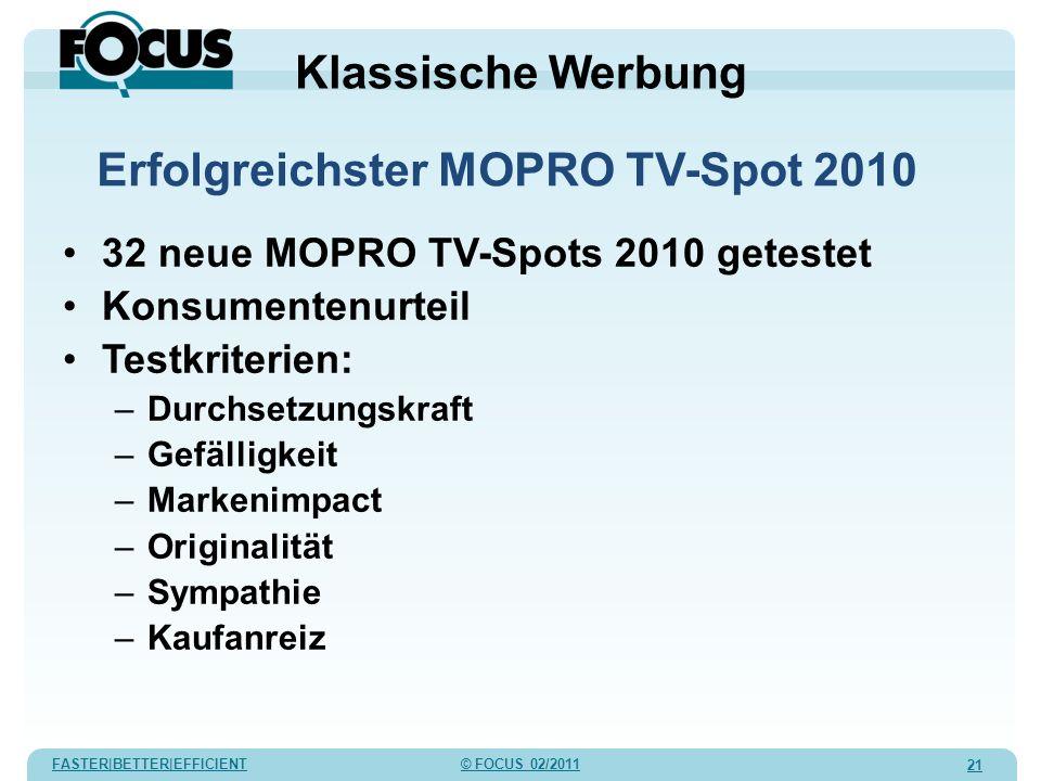 FASTER|BETTER|EFFICIENT © FOCUS 02/2011 21 32 neue MOPRO TV-Spots 2010 getestet Konsumentenurteil Testkriterien: –Durchsetzungskraft –Gefälligkeit –Ma