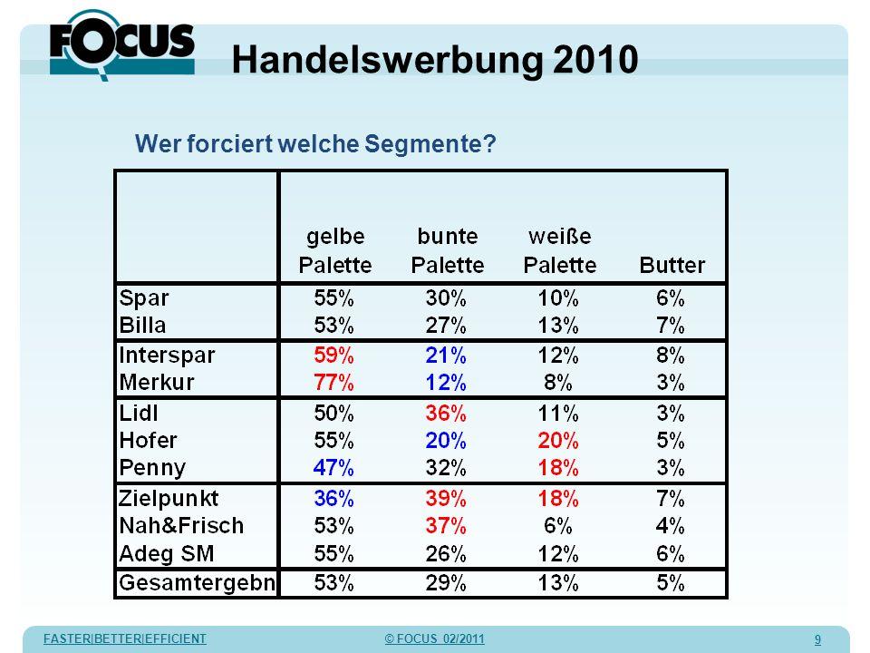 FASTER|BETTER|EFFICIENT © FOCUS 02/2011 9 Handelswerbung 2010 Wer forciert welche Segmente?
