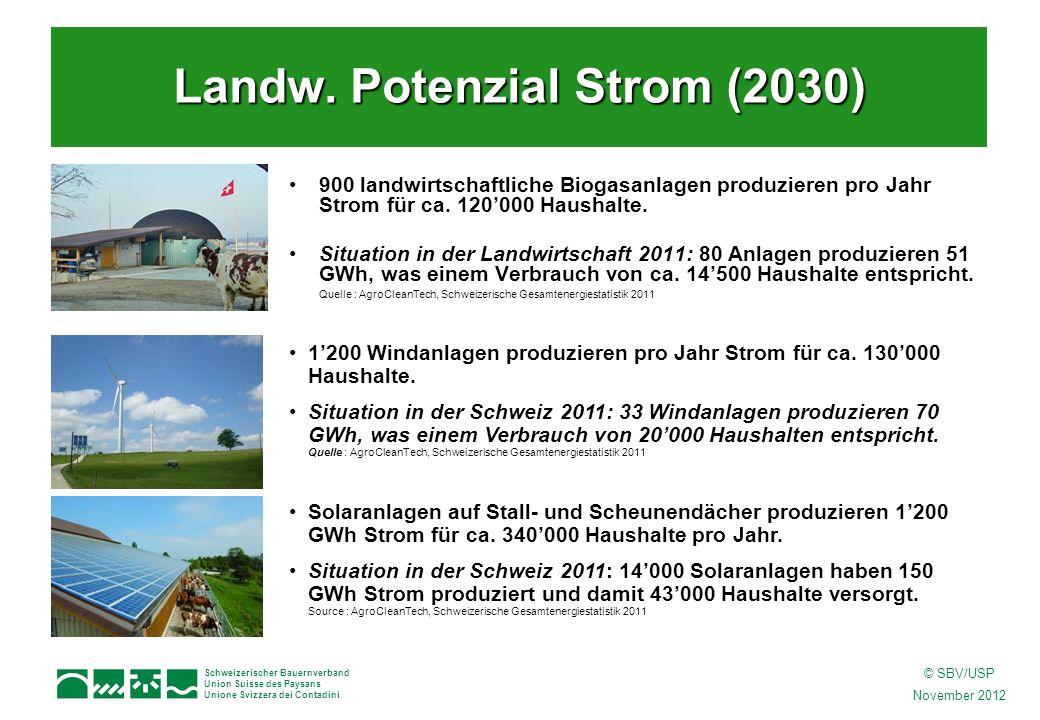 Schweizerischer Bauernverband Union Suisse des Paysans Unione Svizzera dei Contadini © SBV/USP November 2012 900 landwirtschaftliche Biogasanlagen produzieren pro Jahr Strom für ca.