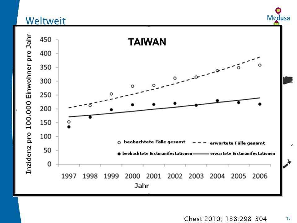 15 Weltweit TAIWAN Chest 2010; 138:298–304