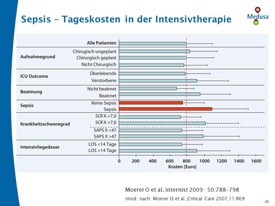 20 Sepsis – Tageskosten in der Intensivtherapie Moerer O et al. Internist 2009 · 50:788–798 (mod. nach: Moerer O et al.,Critical Care 2007,11:R69