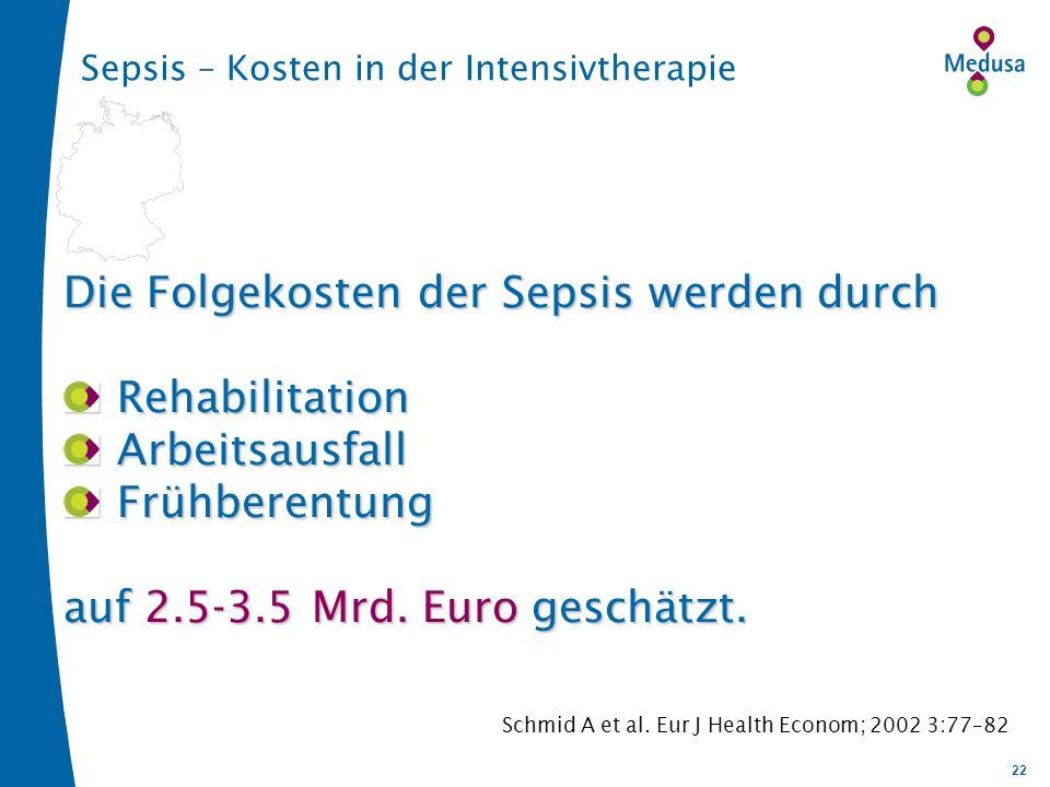 22 Sepsis – Kosten in der Intensivtherapie Die Folgekosten der Sepsis werden durch Rehabilitation Rehabilitation Arbeitsausfall Arbeitsausfall Frühberentung Frühberentung auf 2.5-3.5 Mrd.