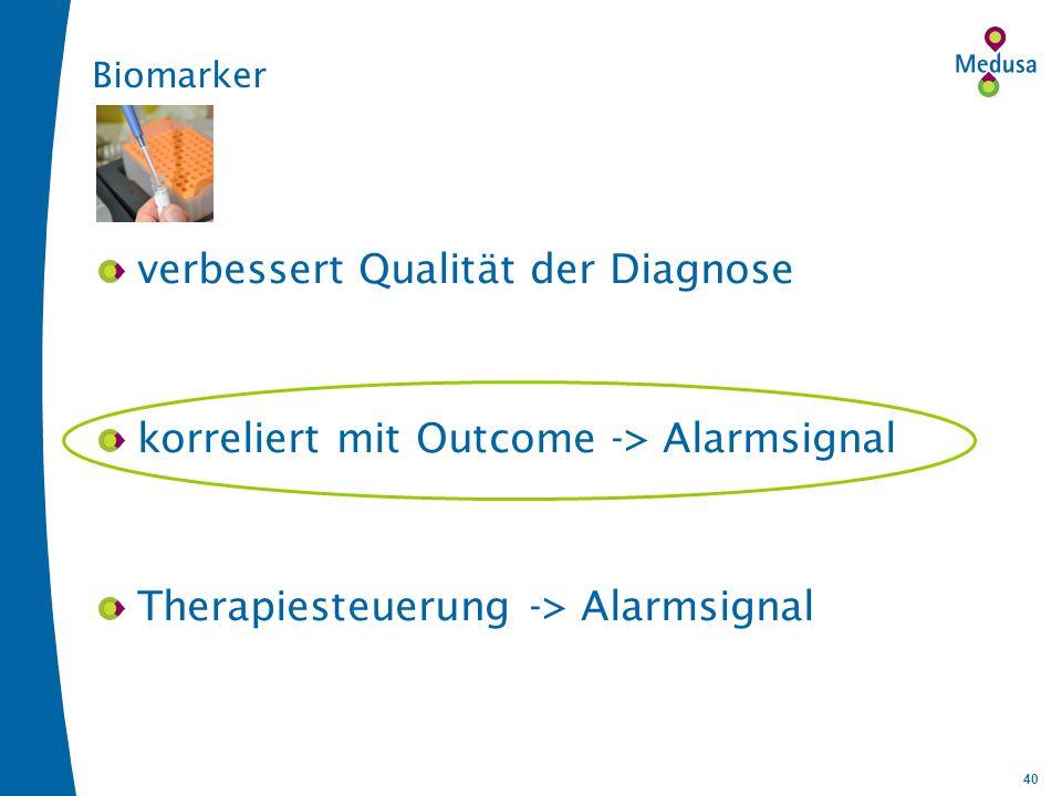 40 Biomarker verbessert Qualität der Diagnose korreliert mit Outcome -> Alarmsignal Therapiesteuerung -> Alarmsignal