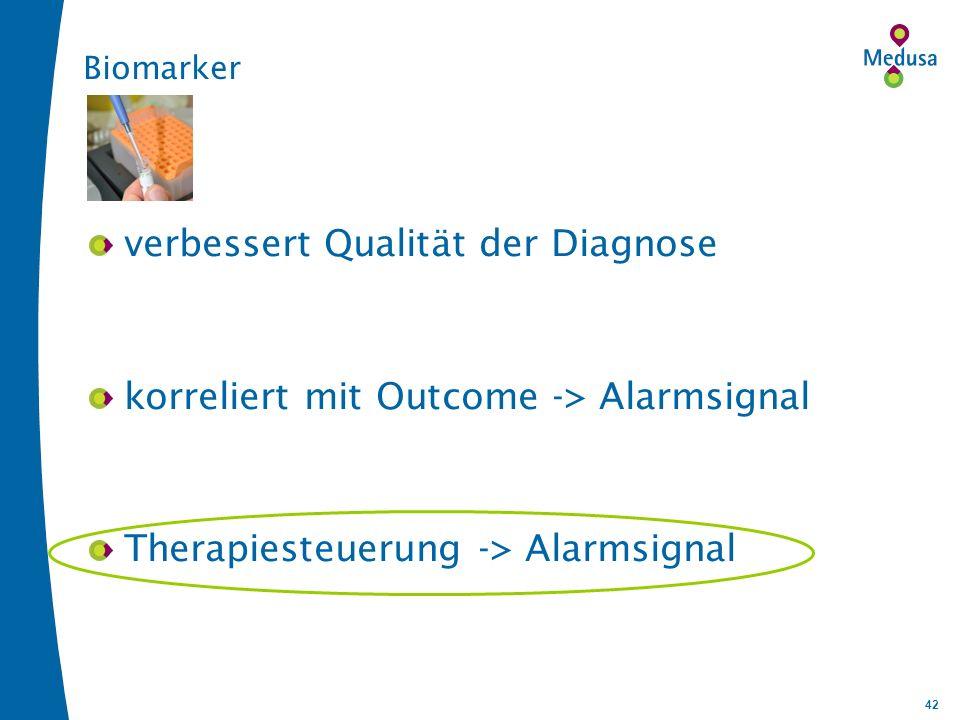 42 Biomarker verbessert Qualität der Diagnose korreliert mit Outcome -> Alarmsignal Therapiesteuerung -> Alarmsignal