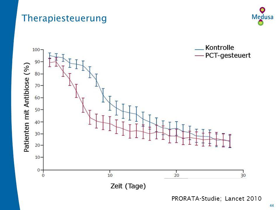 44 Therapiesteuerung PRORATA-Studie; Lancet 2010