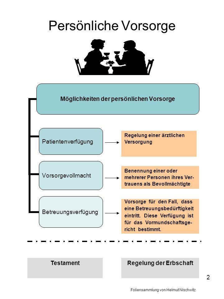 2 Persönliche Vorsorge Patientenverfügung Möglichkeiten der persönlichen Vorsorge Patientenverfügung Vorsorgevollmacht Betreuungsverfügung Regelung ei