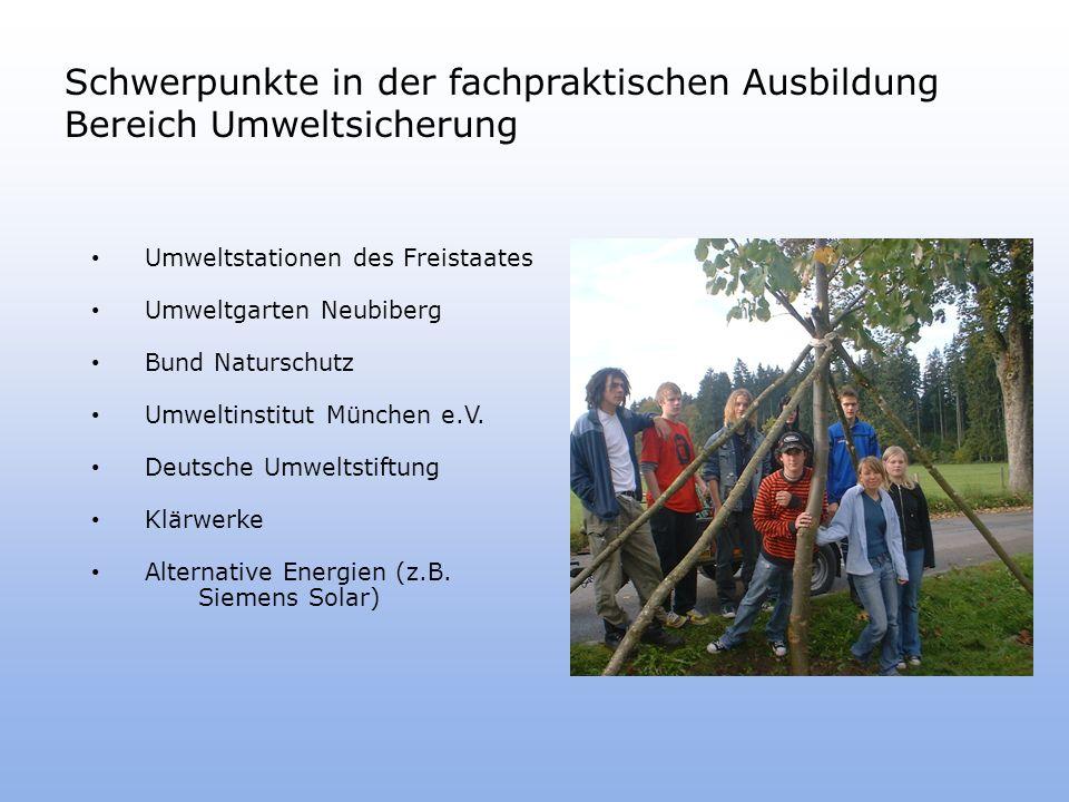 Schwerpunkte in der fachpraktischen Ausbildung Bereich Umweltsicherung Umweltstationen des Freistaates Umweltgarten Neubiberg Bund Naturschutz Umweltinstitut München e.V.
