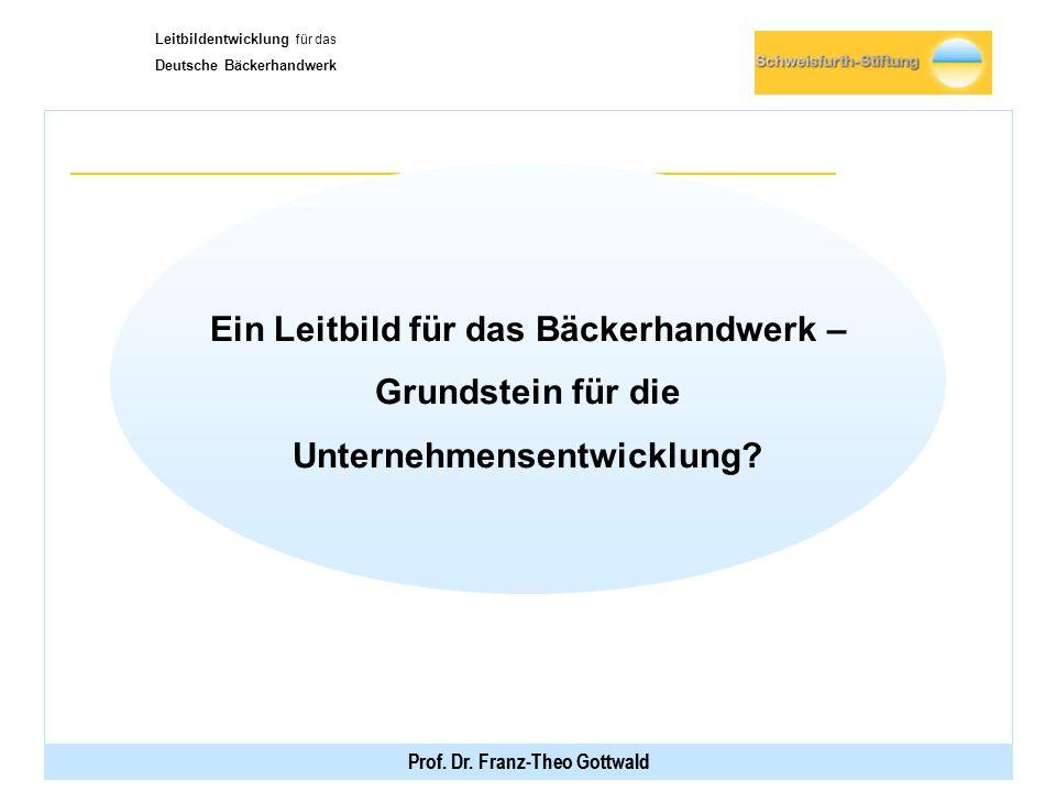 Leitbildentwicklung für das Deutsche Bäckerhandwerk Was ist ein Leitbild.