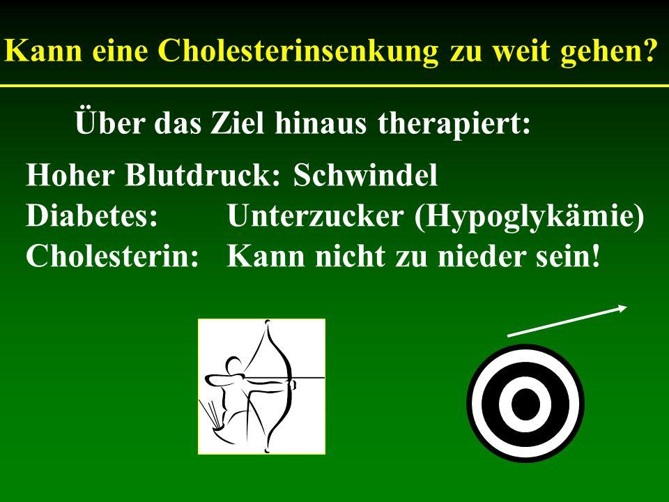 Über das Ziel hinaus therapiert: Hoher Blutdruck:Schwindel Diabetes:Unterzucker (Hypoglykämie) Cholesterin: Kann nicht zu nieder sein! Kann eine Chole