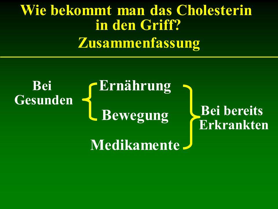 Ernährung Bewegung Medikamente Wie bekommt man das Cholesterin in den Griff? Zusammenfassung Bei Gesunden Bei bereits Erkrankten