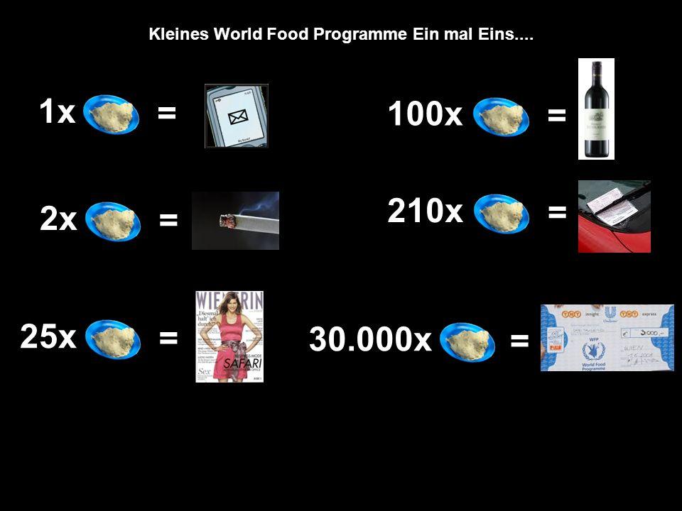 Kleines World Food Programme Ein mal Eins.... = 1x = 2x = 25x = 100x = 30.000x = 210x