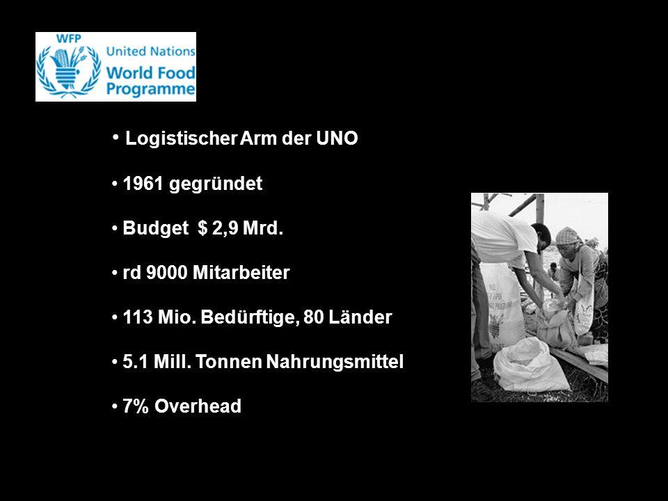 Logistischer Arm der UNO 1961 gegründet Budget $ 2,9 Mrd. rd 9000 Mitarbeiter 113 Mio. Bedürftige, 80 Länder 5.1 Mill. Tonnen Nahrungsmittel 7% Overhe