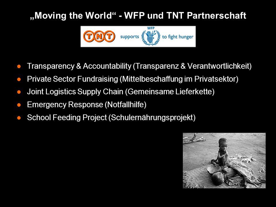 Moving the World - WFP und TNT Partnerschaft Transparency & Accountability (Transparenz & Verantwortlichkeit) Private Sector Fundraising (Mittelbeschaffung im Privatsektor) Joint Logistics Supply Chain (Gemeinsame Lieferkette) Emergency Response (Notfallhilfe) School Feeding Project (Schulernährungsprojekt)