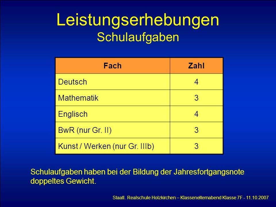 Leistungserhebungen Schulaufgaben Staatl. Realschule Holzkirchen – Klassenelternabend Klasse 7F - 11.10.2007 FachZahl Deutsch4 Mathematik3 Englisch4 B