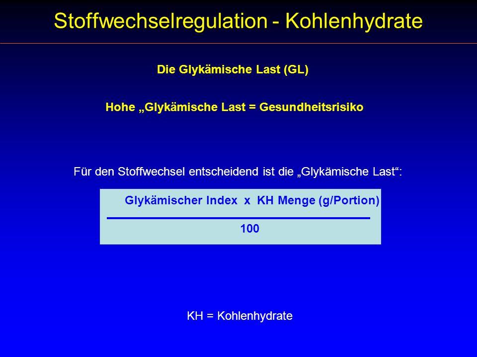 Die Glykämische Last (GL) Für den Stoffwechsel entscheidend ist die Glykämische Last: Glykämischer Index x KH Menge (g/Portion) 100 Hohe Glykämische L