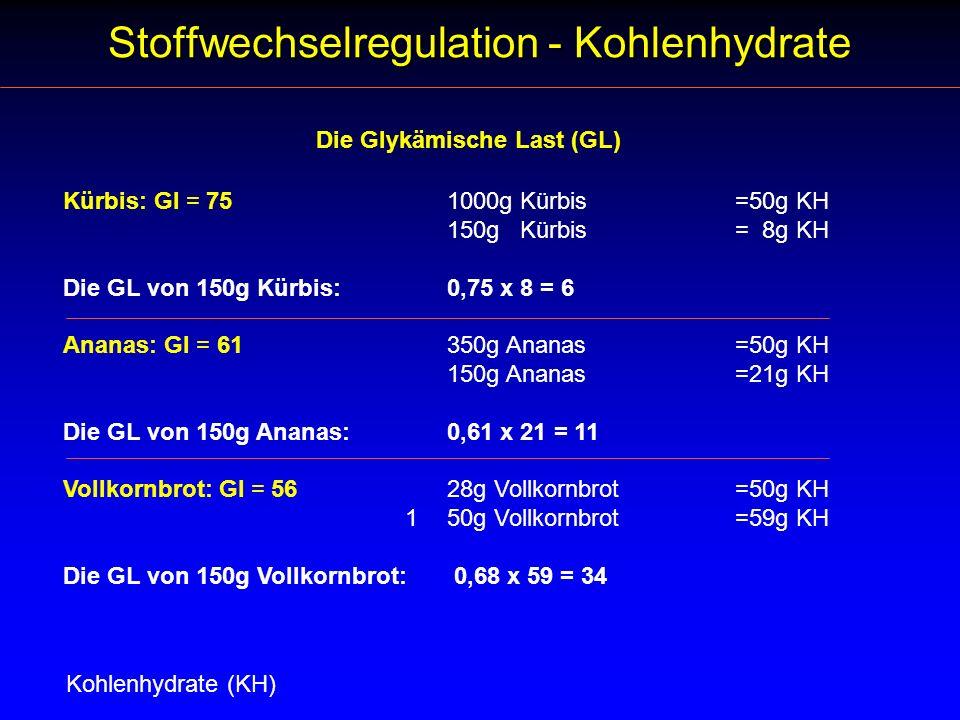 Die Glykämische Last (GL) Stoffwechselregulation - Kohlenhydrate Kürbis: GI = 75 1000g Kürbis=50g KH 150g Kürbis= 8g KH Die GL von 150g Kürbis:0,75 x
