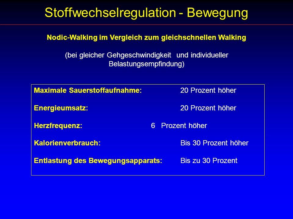 Stoffwechselregulation - Bewegung Nodic-Walking im Vergleich zum gleichschnellen Walking (bei gleicher Gehgeschwindigkeit und individueller Belastungs