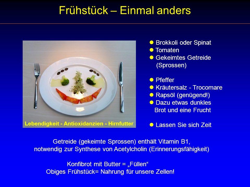 Frühstück – Einmal anders Brokkoli oder Spinat Tomaten Gekeimtes Getreide (Sprossen) Pfeffer Kräutersalz - Trocomare Rapsöl (genügend!) Dazu etwas dun