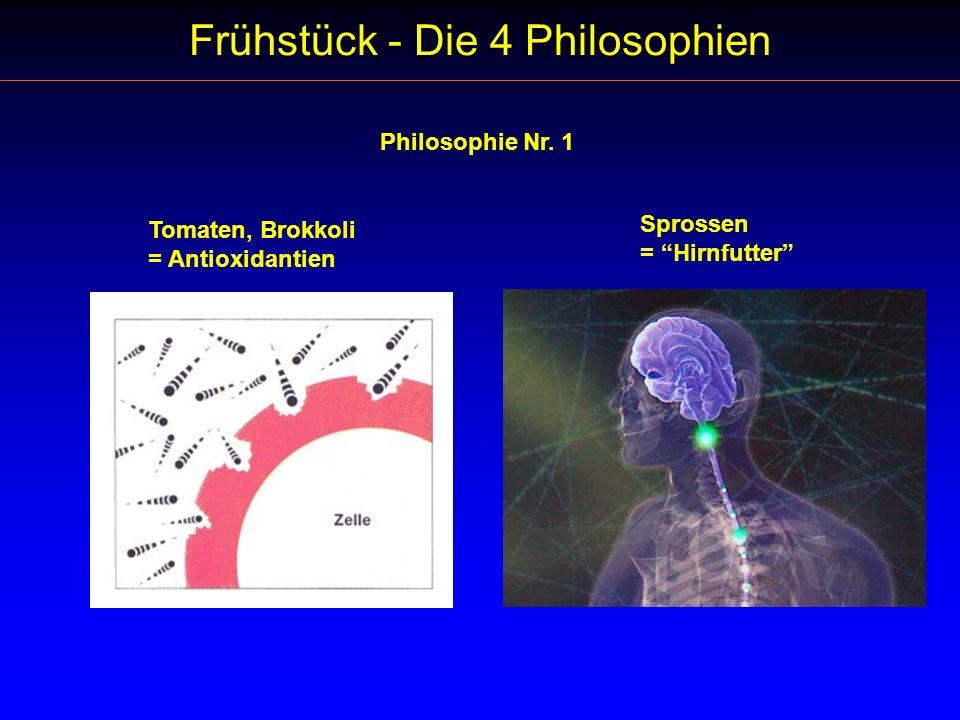 Frühstück - Die 4 Philosophien Philosophie Nr. 1 Tomaten, Brokkoli = Antioxidantien Sprossen = Hirnfutter