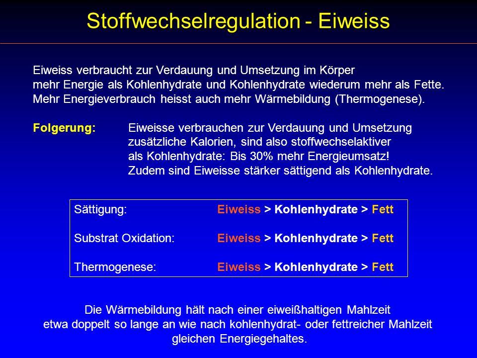 Entsäuerung Nahrungsfasern Stoffwechselregulation - Zusatz