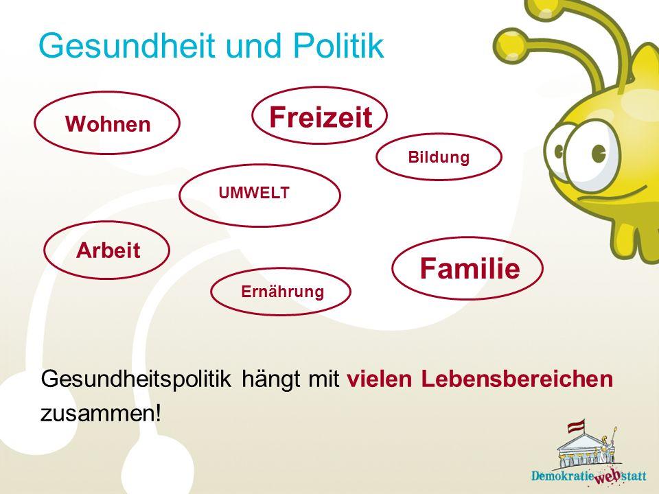 Wohnen Arbeit Gesundheitspolitik hängt mit vielen Lebensbereichen zusammen! Bildung UMWELT Ernährung Freizeit Familie