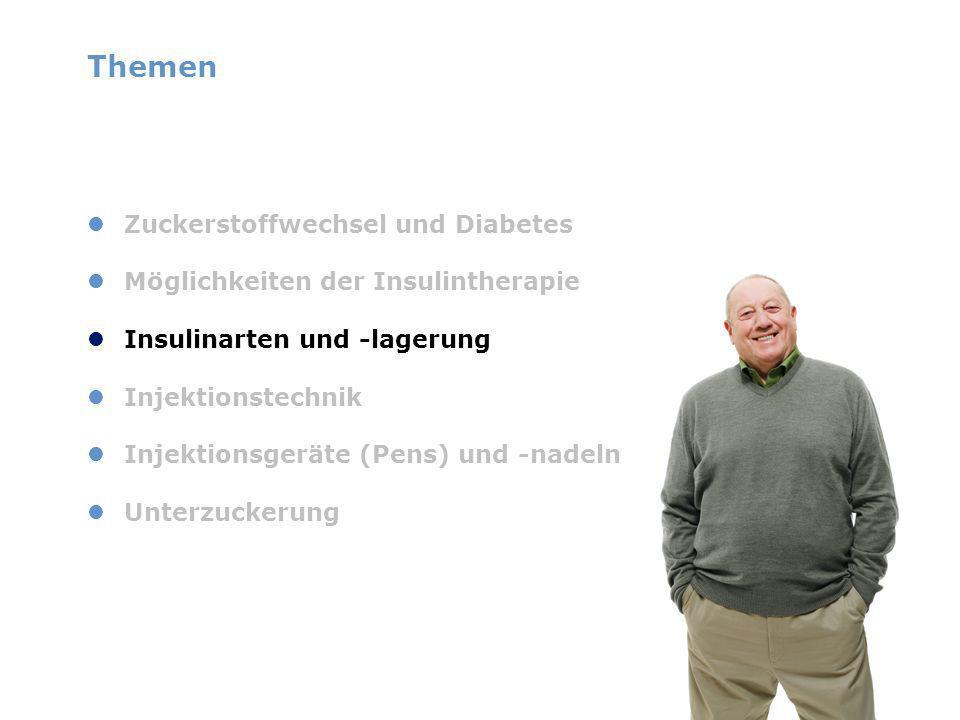 Themen Zuckerstoffwechsel und Diabetes Möglichkeiten der Insulintherapie Insulinarten und -lagerung Injektionstechnik Injektionsgeräte (Pens) und -nad