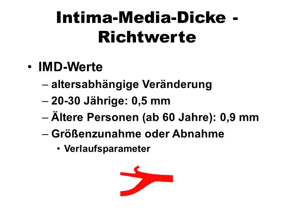 Intima-Media-Dicke - Richtwerte IMD-Werte –altersabhängige Veränderung –20-30 Jährige: 0,5 mm –Ältere Personen (ab 60 Jahre): 0,9 mm –Größenzunahme oder Abnahme Verlaufsparameter