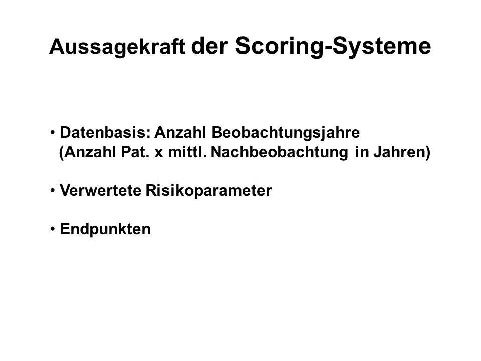 Aussagekraft der Scoring-Systeme Datenbasis: Anzahl Beobachtungsjahre (Anzahl Pat.