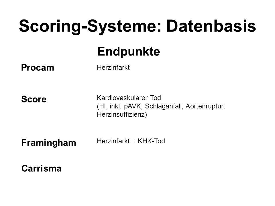 Procam Score Framingham Carrisma Herzinfarkt Kardiovaskulärer Tod (HI, inkl.