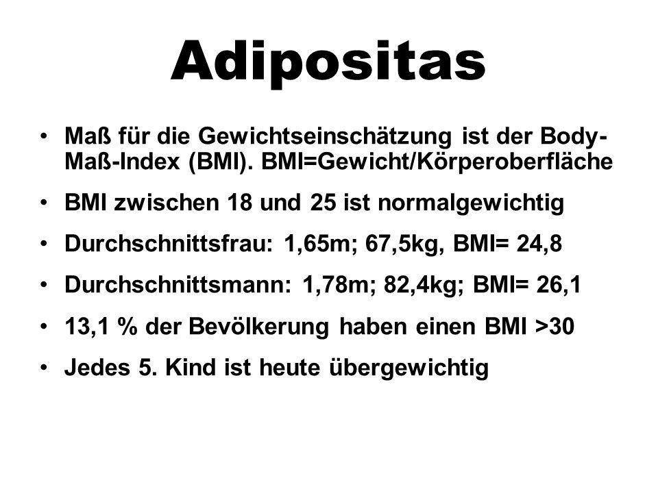 Adipositas Maß für die Gewichtseinschätzung ist der Body- Maß-Index (BMI).