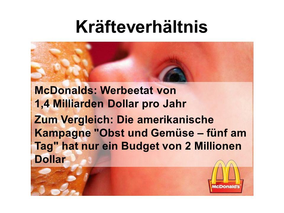 Kräfteverhältnis McDonalds: Werbeetat von 1,4 Milliarden Dollar pro Jahr Zum Vergleich: Die amerikanische Kampagne Obst und Gemüse – fünf am Tag hat nur ein Budget von 2 Millionen Dollar