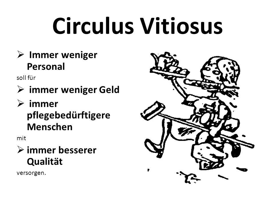 Circulus Vitiosus Immer weniger Personal soll für immer weniger Geld immer pflegebedürftigere Menschen mit immer besserer Qualität versorgen.