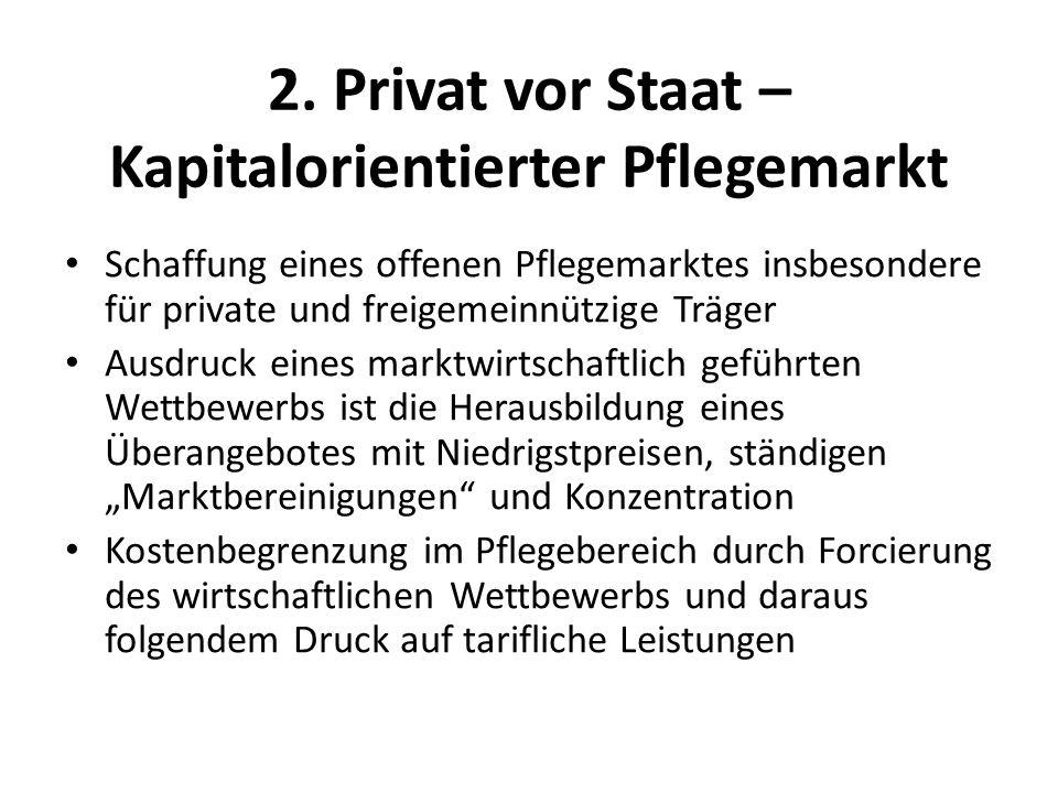 2. Privat vor Staat – Kapitalorientierter Pflegemarkt Schaffung eines offenen Pflegemarktes insbesondere für private und freigemeinnützige Träger Ausd