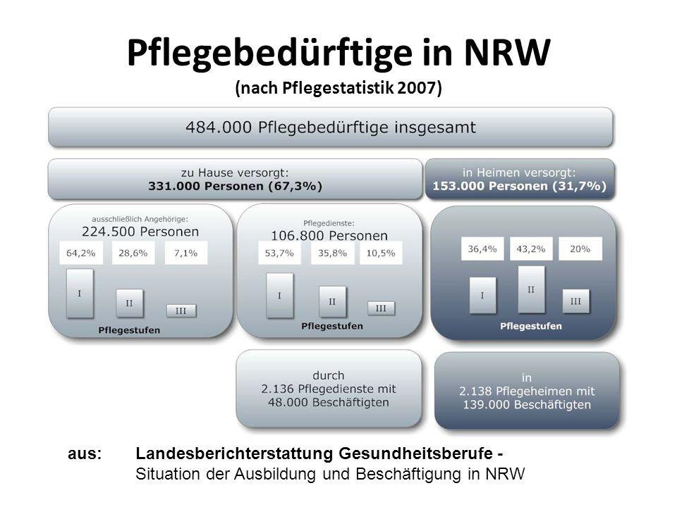 Pflegebedürftige in NRW (nach Pflegestatistik 2007) aus:Landesberichterstattung Gesundheitsberufe - Situation der Ausbildung und Beschäftigung in NRW
