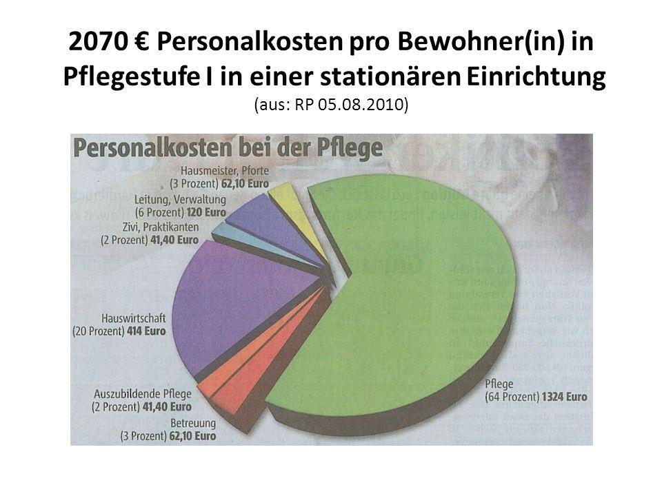 2070 Personalkosten pro Bewohner(in) in Pflegestufe I in einer stationären Einrichtung (aus: RP 05.08.2010)