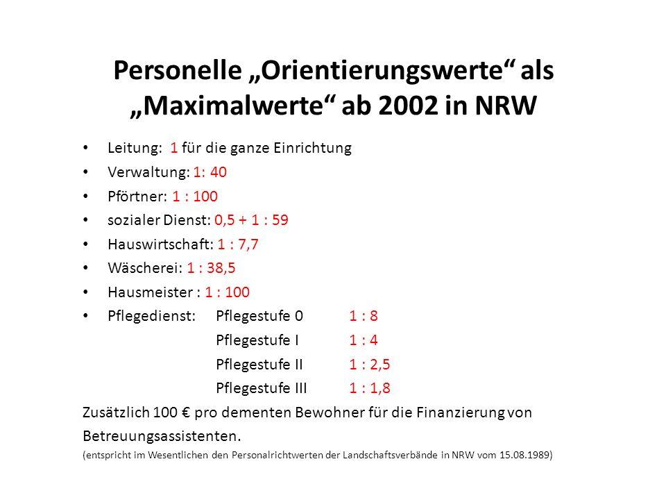 Personelle Orientierungswerte als Maximalwerte ab 2002 in NRW Leitung: 1 für die ganze Einrichtung Verwaltung: 1: 40 Pförtner: 1 : 100 sozialer Dienst: 0,5 + 1 : 59 Hauswirtschaft: 1 : 7,7 Wäscherei: 1 : 38,5 Hausmeister : 1 : 100 Pflegedienst:Pflegestufe 01 : 8 Pflegestufe I1 : 4 Pflegestufe II1 : 2,5 Pflegestufe III1 : 1,8 Zusätzlich 100 pro dementen Bewohner für die Finanzierung von Betreuungsassistenten.