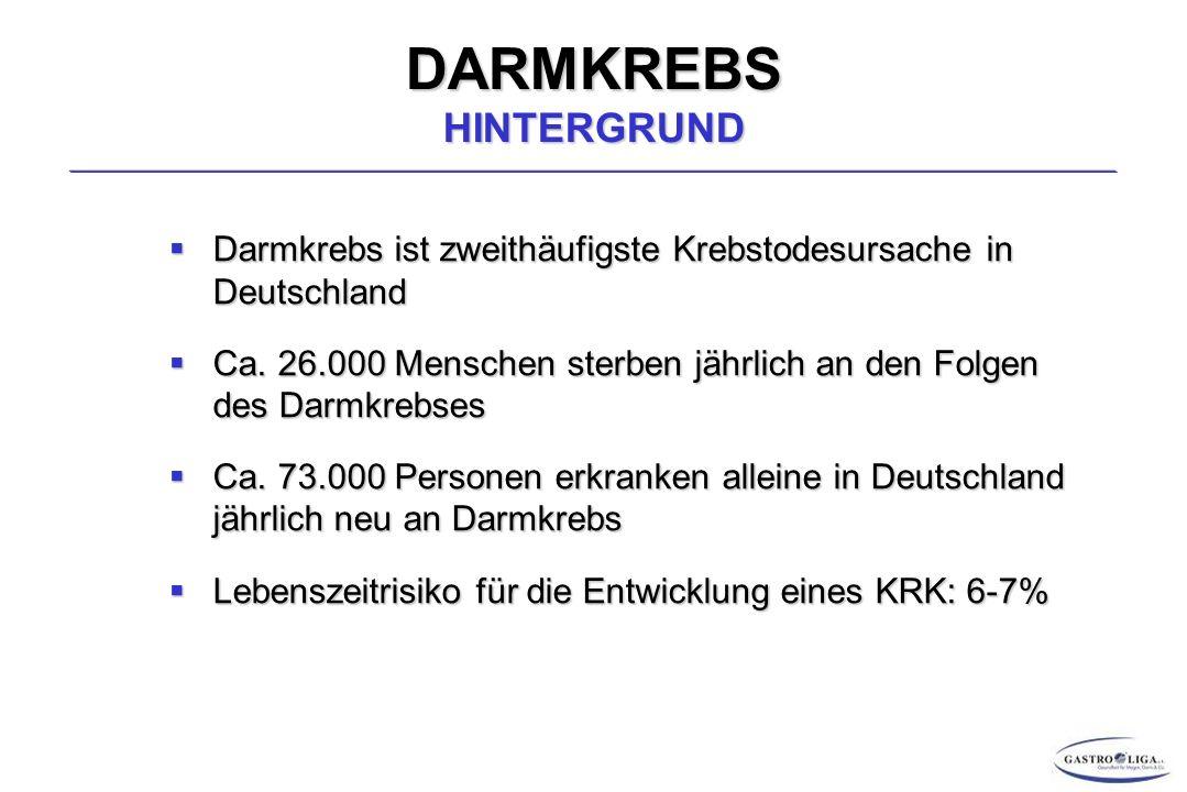 DARMKREBS-FRÜHERKENNUNG ÖFFENTLICHKEITSARBEIT: NETZWERK (gegründet 2003) KBV