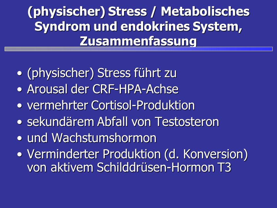 (physischer) Stress / Metabolisches Syndrom und endokrines System, Zusammenfassung (physischer) Stress führt zu(physischer) Stress führt zu Arousal der CRF-HPA-AchseArousal der CRF-HPA-Achse vermehrter Cortisol-Produktionvermehrter Cortisol-Produktion sekundärem Abfall von Testosteronsekundärem Abfall von Testosteron und Wachstumshormonund Wachstumshormon Verminderter Produktion (d.