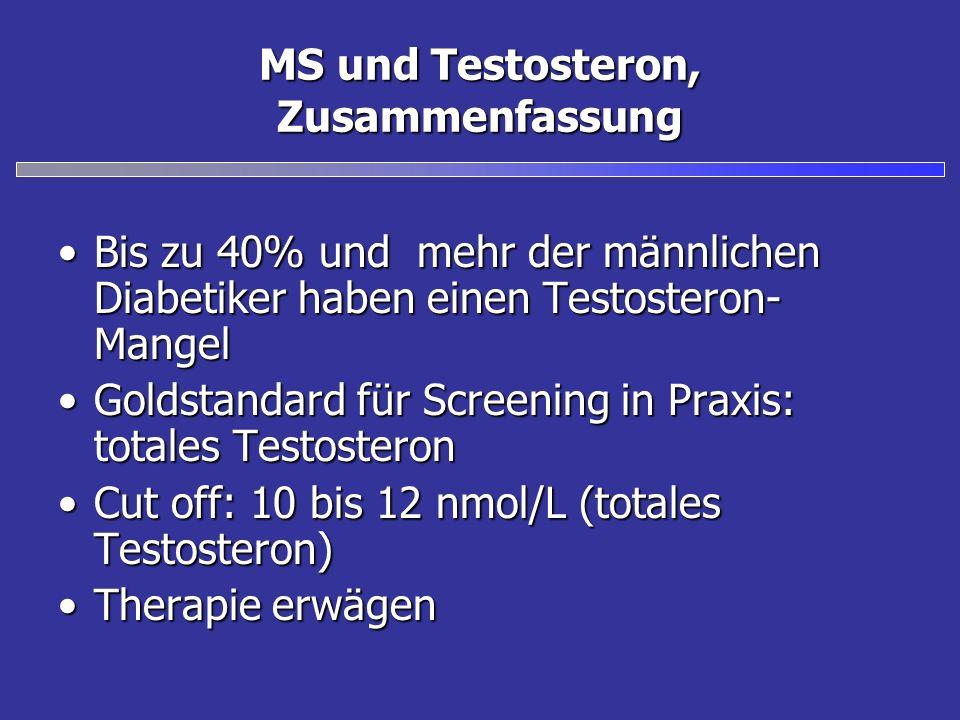 MS und Testosteron, Zusammenfassung Bis zu 40% und mehr der männlichen Diabetiker haben einen Testosteron- MangelBis zu 40% und mehr der männlichen Diabetiker haben einen Testosteron- Mangel Goldstandard für Screening in Praxis: totales TestosteronGoldstandard für Screening in Praxis: totales Testosteron Cut off: 10 bis 12 nmol/L (totales Testosteron)Cut off: 10 bis 12 nmol/L (totales Testosteron) Therapie erwägenTherapie erwägen