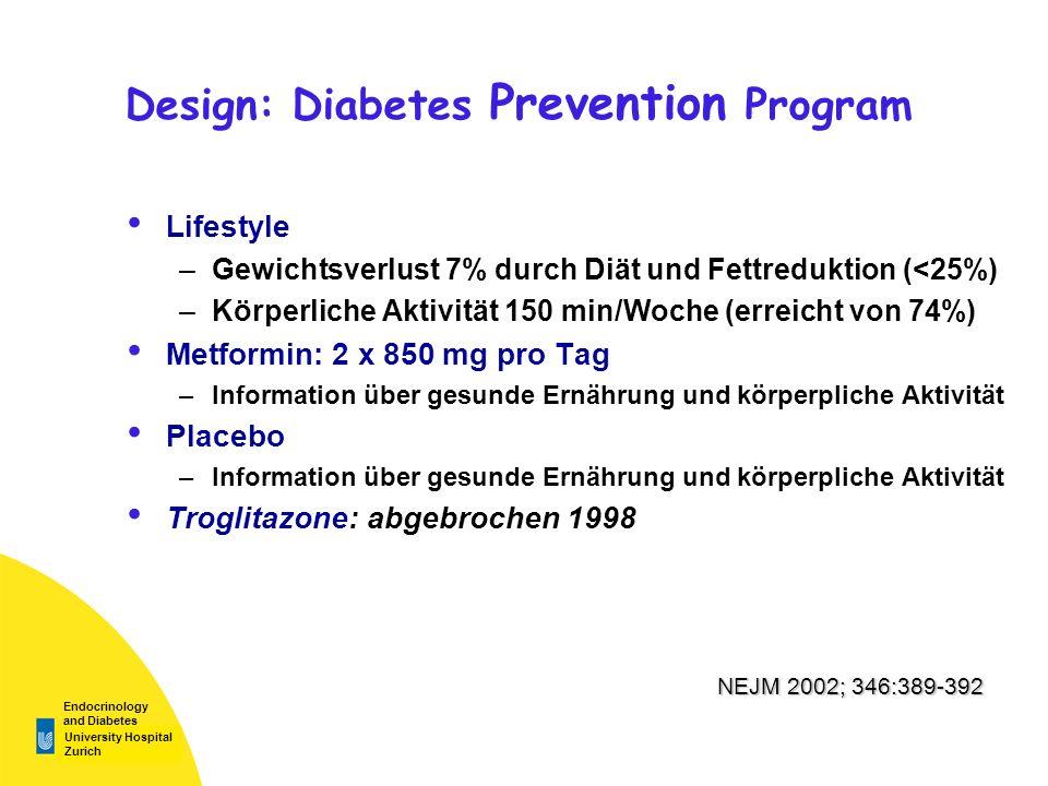 University Hospital Zurich Endocrinology and Diabetes Design: Diabetes Prevention Program Lifestyle –Gewichtsverlust 7% durch Diät und Fettreduktion (<25%) –Körperliche Aktivität 150 min/Woche (erreicht von 74%) Metformin: 2 x 850 mg pro Tag –Information über gesunde Ernährung und körperpliche Aktivität Placebo –Information über gesunde Ernährung und körperpliche Aktivität Troglitazone: abgebrochen 1998 NEJM 2002; 346:389-392