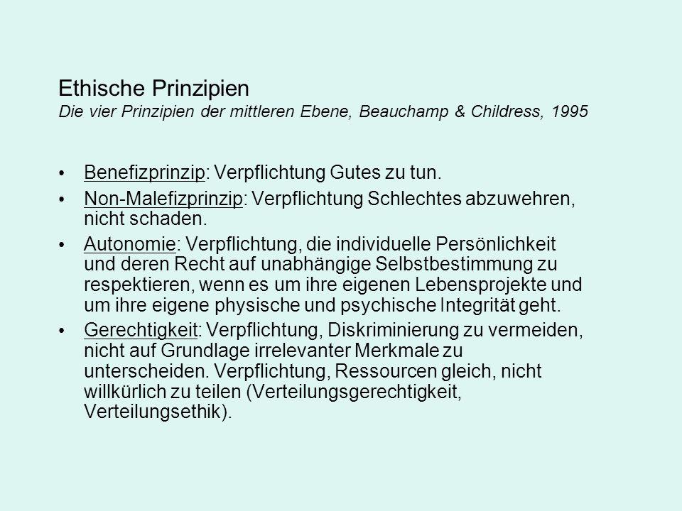 Ethik in der Medizin Ethische Entscheidungen am Lebensende Inhalte Was ist Ethik.