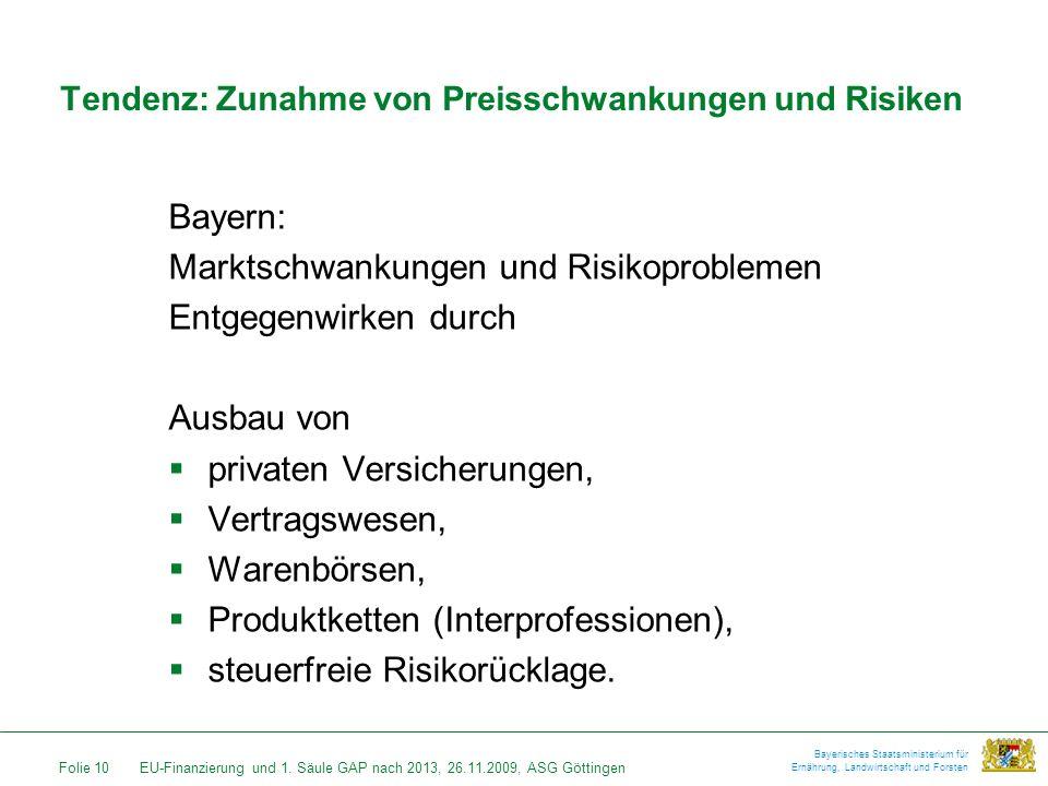 Folie 10EU-Finanzierung und 1. Säule GAP nach 2013, 26.11.2009, ASG Göttingen Bayerisches Staatsministerium für Ernährung, Landwirtschaft und Forsten