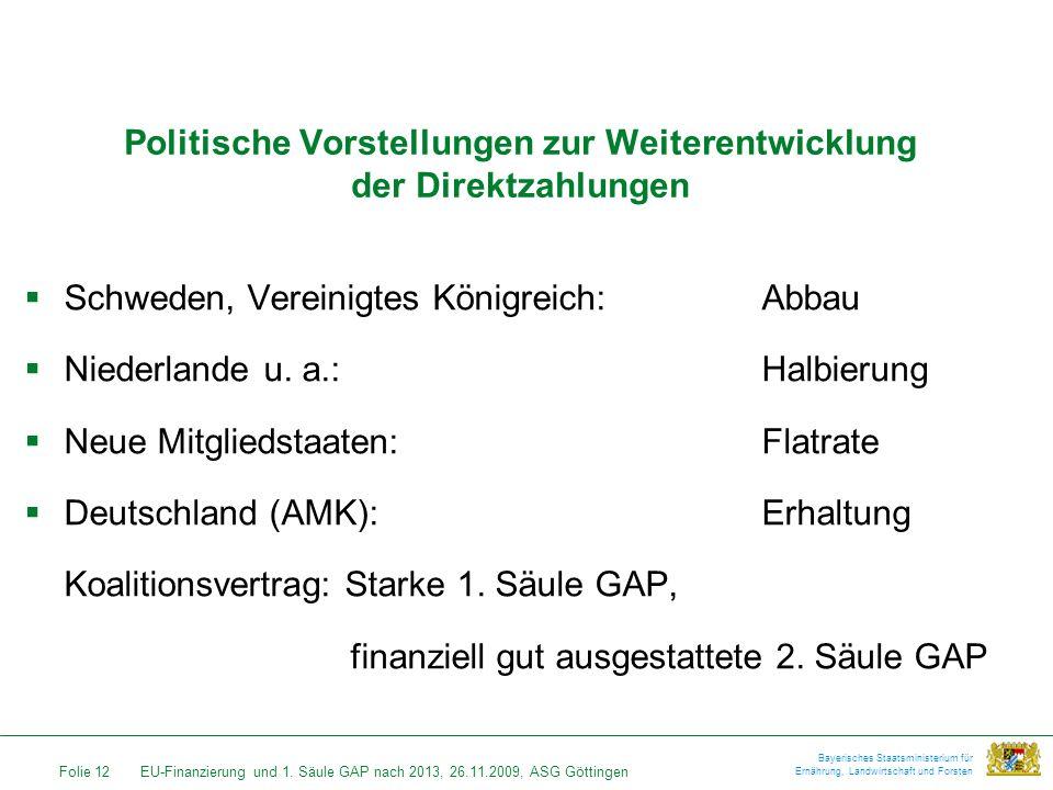 Folie 12EU-Finanzierung und 1. Säule GAP nach 2013, 26.11.2009, ASG Göttingen Bayerisches Staatsministerium für Ernährung, Landwirtschaft und Forsten
