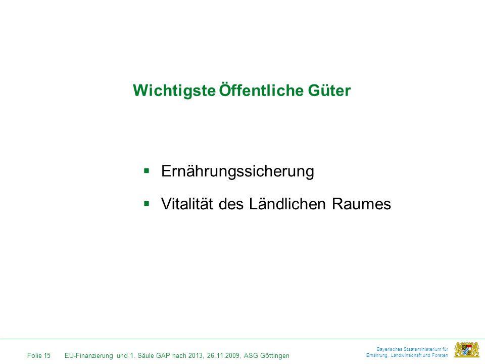 Folie 15EU-Finanzierung und 1. Säule GAP nach 2013, 26.11.2009, ASG Göttingen Bayerisches Staatsministerium für Ernährung, Landwirtschaft und Forsten