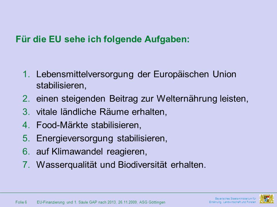 Folie 6EU-Finanzierung und 1. Säule GAP nach 2013, 26.11.2009, ASG Göttingen Bayerisches Staatsministerium für Ernährung, Landwirtschaft und Forsten F